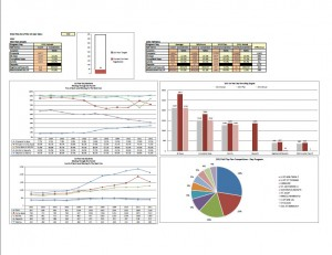 dashboards example